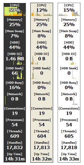 Moo0 System Monitor (Free) - CPU / GPU / Disk Temperature  +